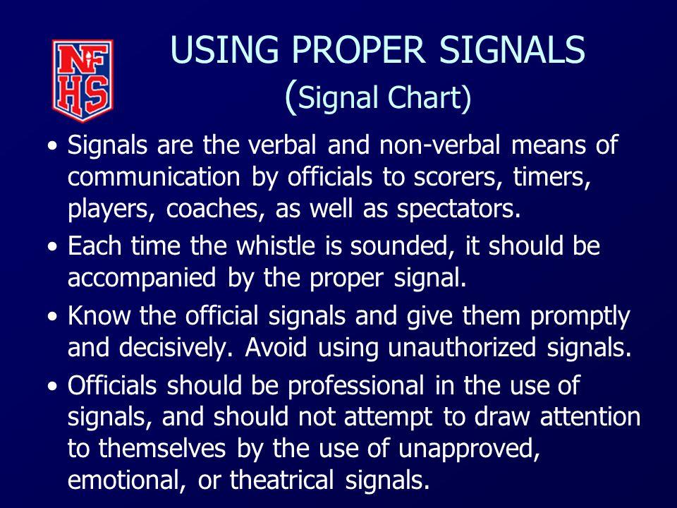 USING PROPER SIGNALS (Signal Chart)