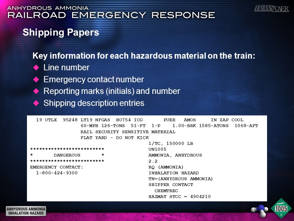 Shipping Papers Key information for each hazardous material on the train: Line number. Emergency contact number.