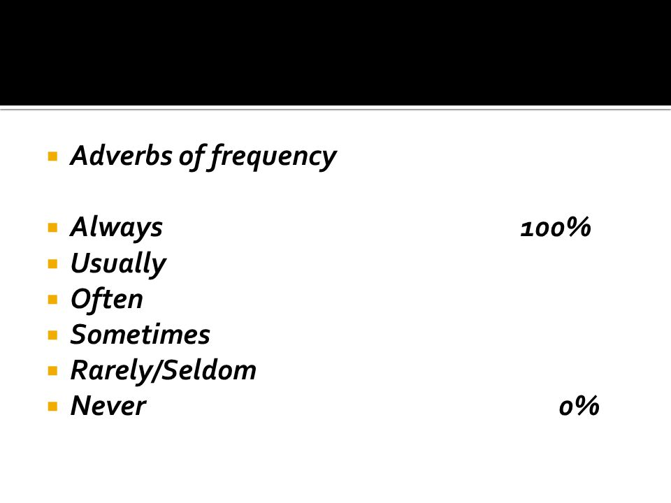 Adverbs of frequency Always 100% Usually.