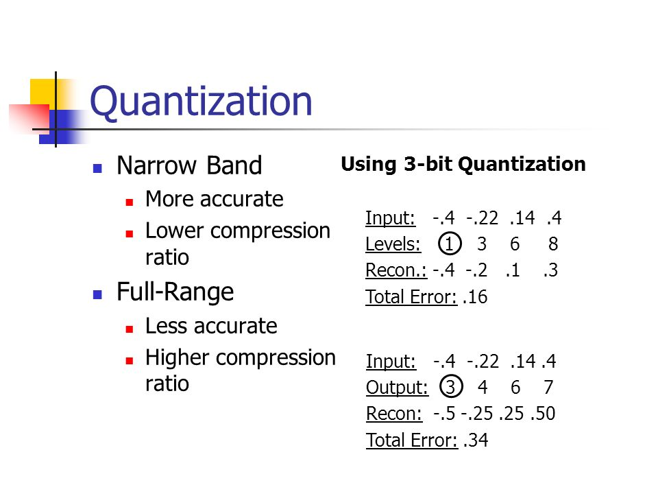 Quantization Narrow Band Full-Range More accurate