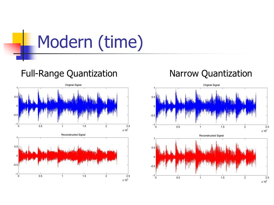 Modern (time) Full-Range Quantization Narrow Quantization