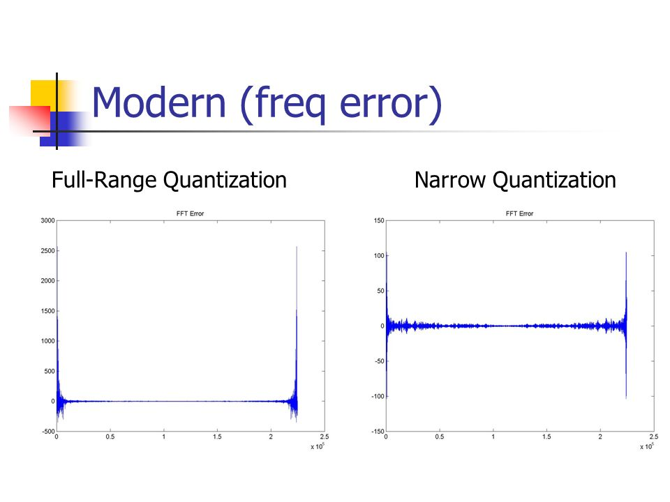 Modern (freq error) Full-Range Quantization Narrow Quantization