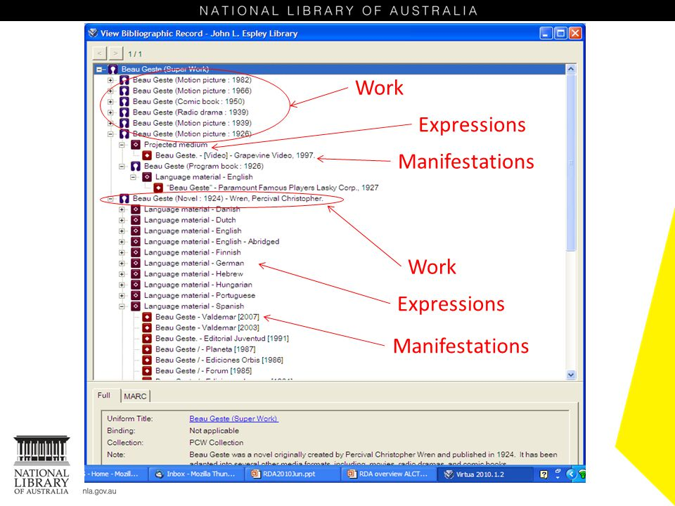 Work Expressions Manifestations Work Expressions Manifestations