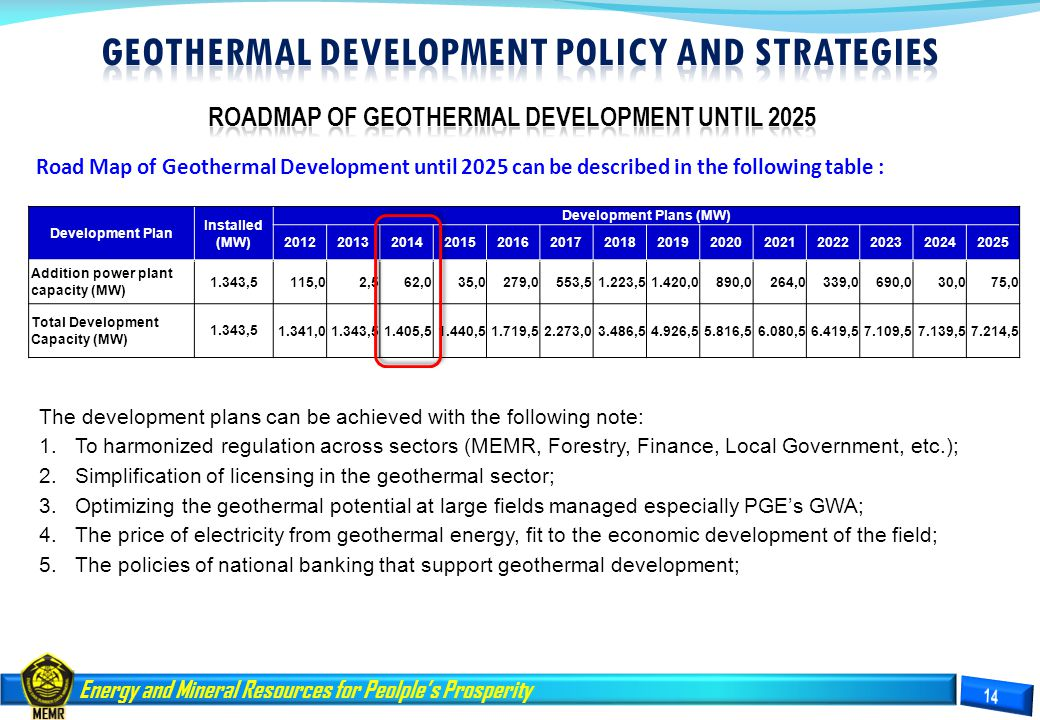 GEOTHERMAL DEVELOPMENT POLICY AND STRATEGIES