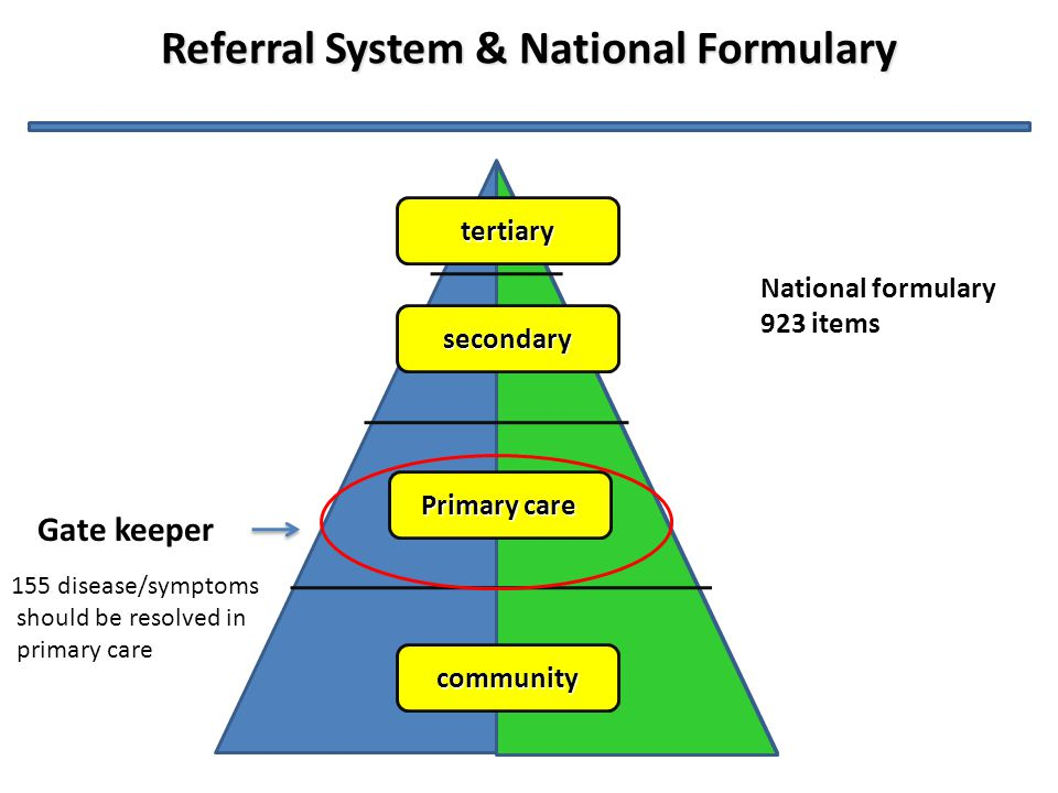 Referral System & National Formulary