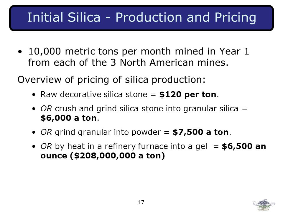 Initial Silica - Production and Pricing