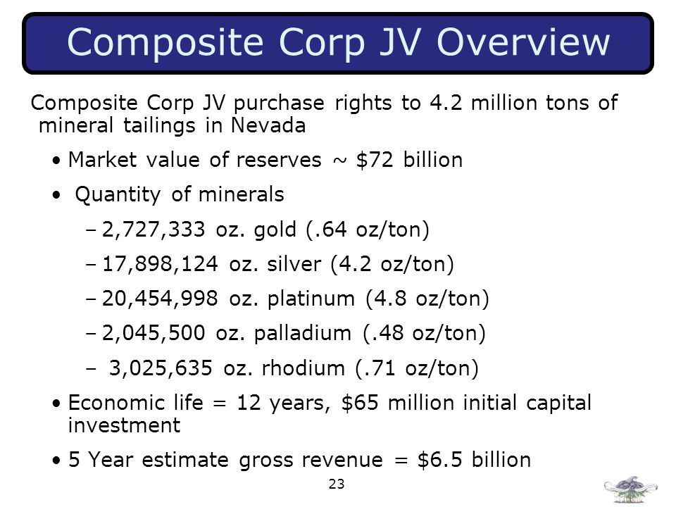 Composite Corp JV Overview