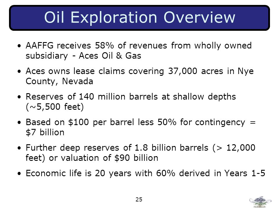 Oil Exploration Overview