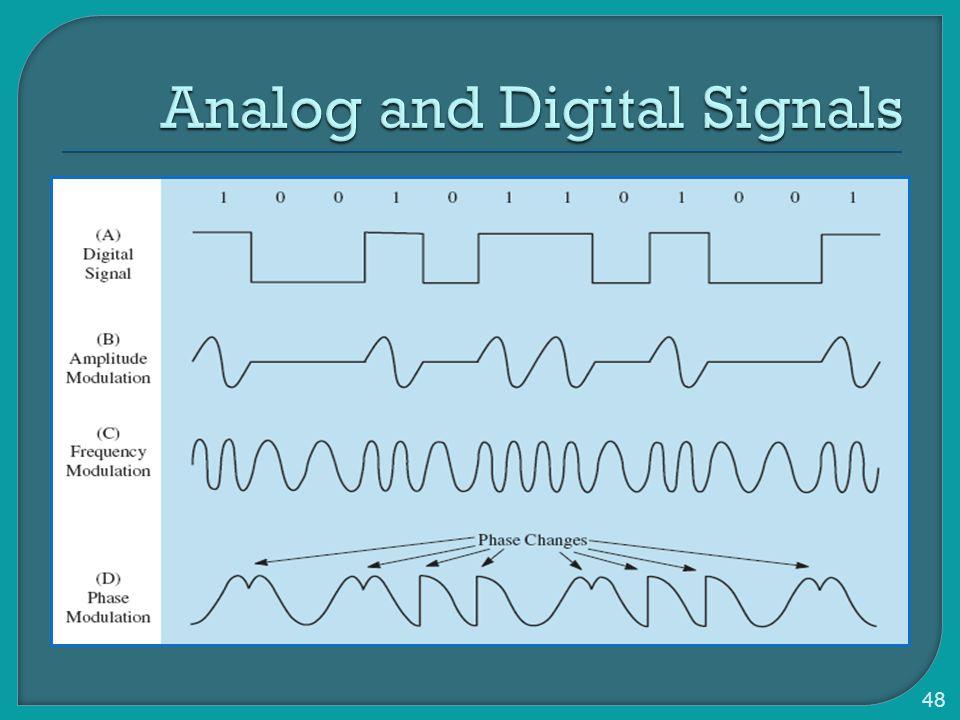 Analog and Digital Signals