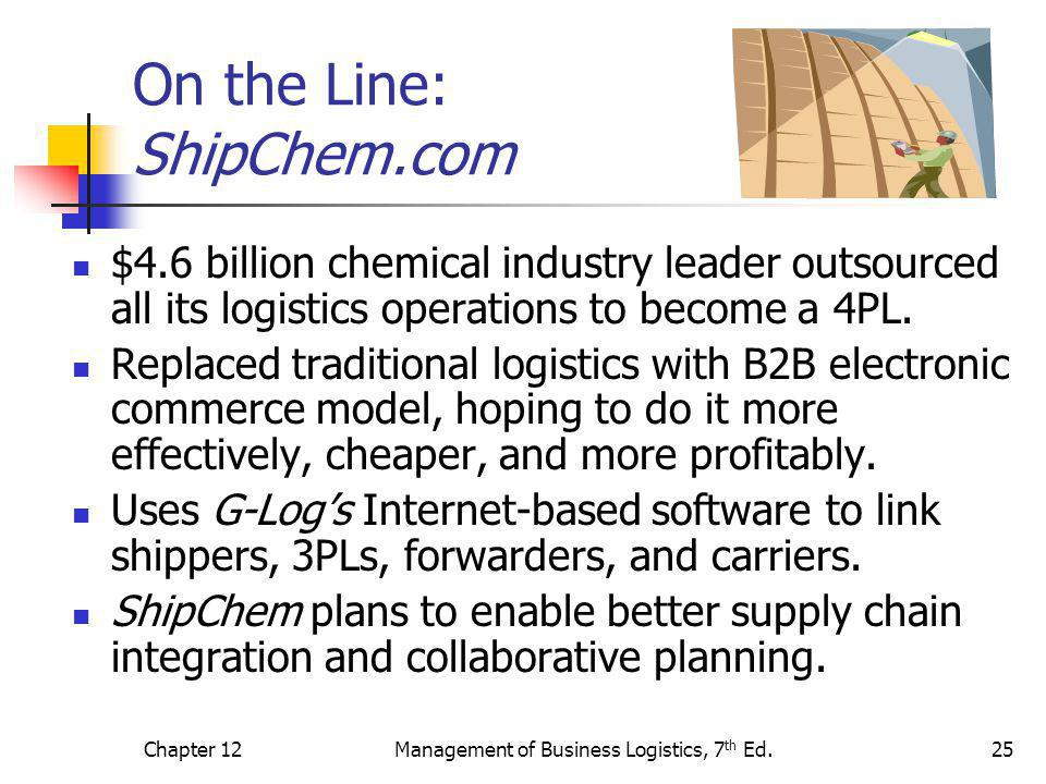 On the Line: ShipChem.com