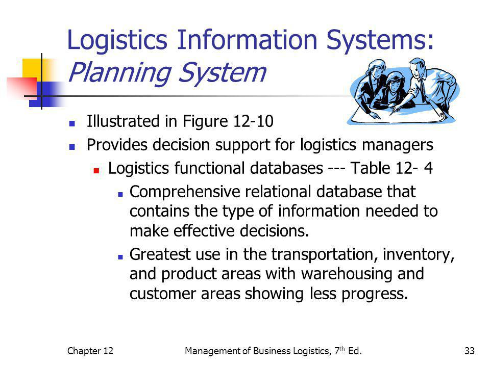 Logistics Information Systems: Planning System