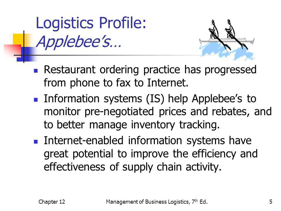 Logistics Profile: Applebee's…