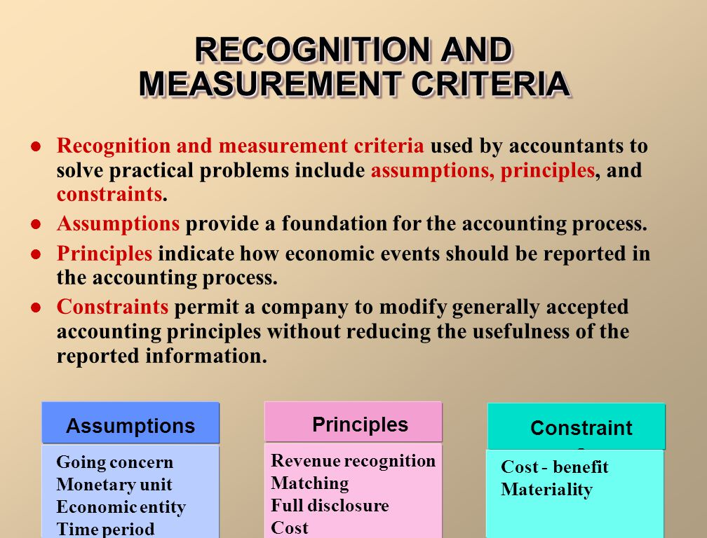 RECOGNITION AND MEASUREMENT CRITERIA
