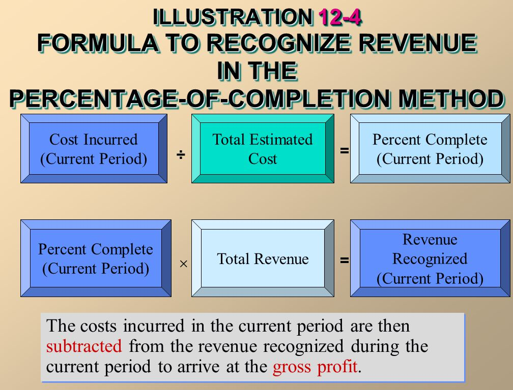 ILLUSTRATION 12-4 FORMULA TO RECOGNIZE REVENUE IN THE PERCENTAGE-OF-COMPLETION METHOD