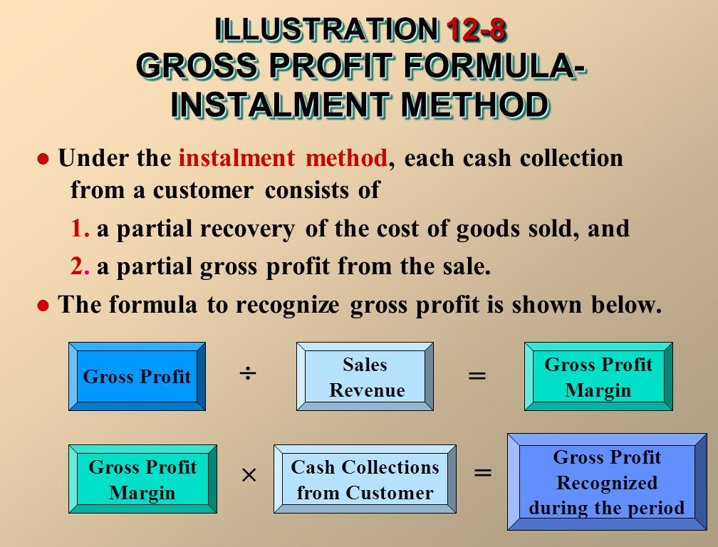 ILLUSTRATION 12-8 GROSS PROFIT FORMULA- INSTALMENT METHOD