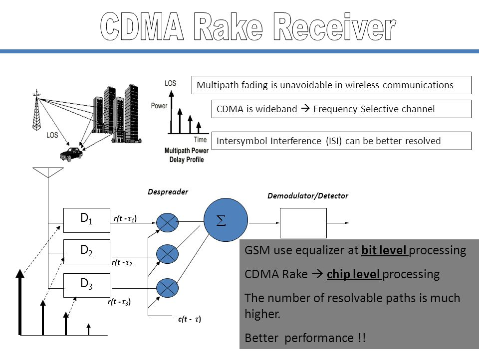 CDMA Rake Receiver GSM use equalizer at bit level processing