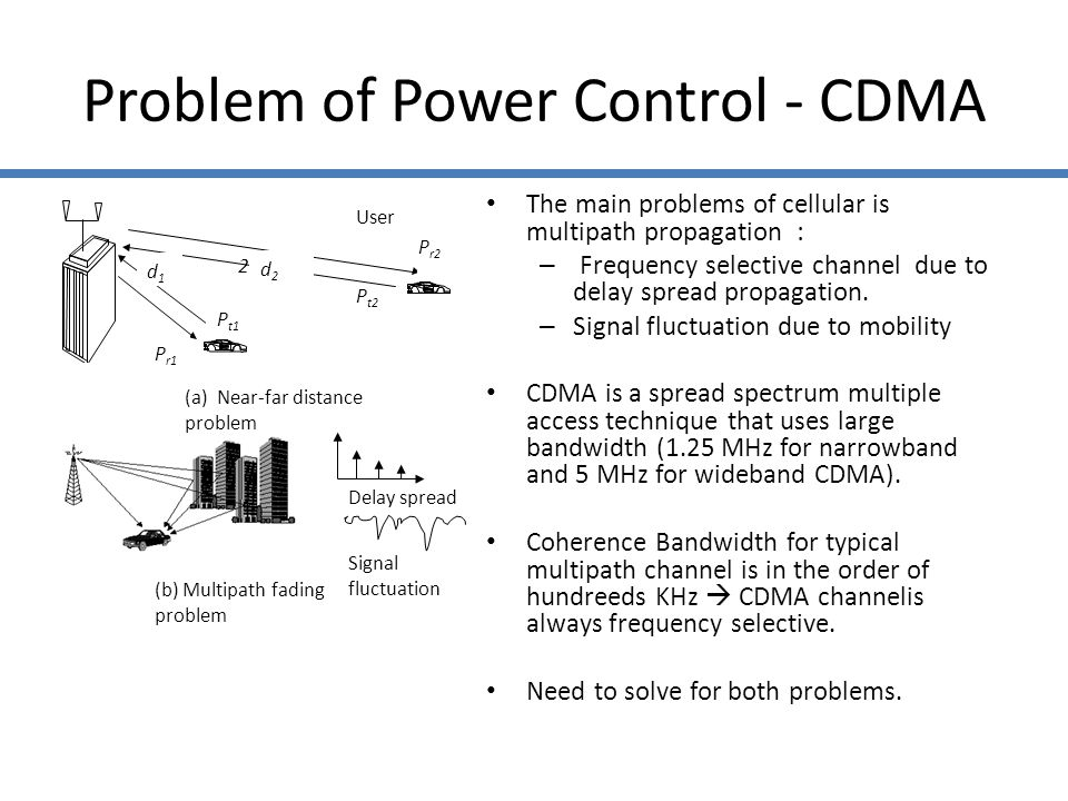 Problem of Power Control - CDMA