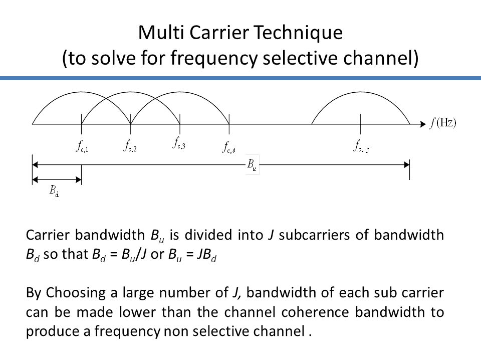 Multi Carrier Technique (to solve for frequency selective channel)