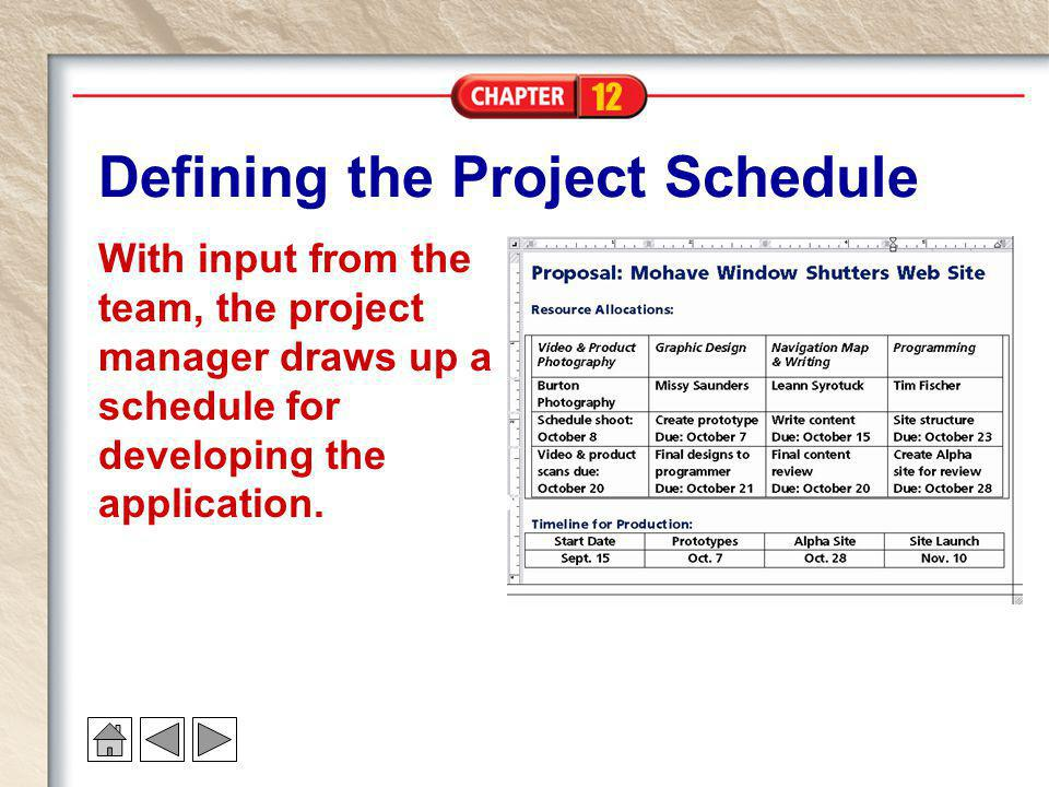 Defining the Project Schedule