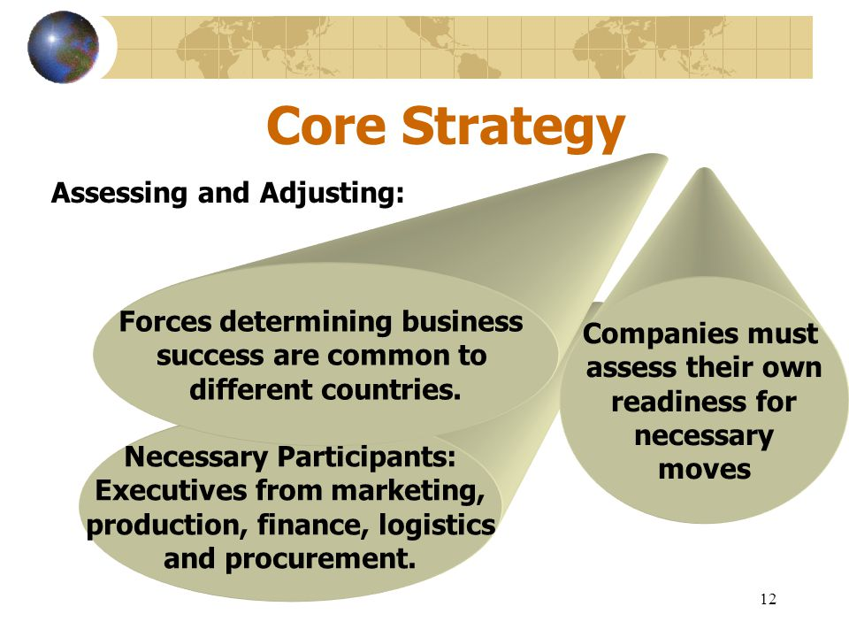 Core Strategy Assessing and Adjusting: Forces determining business