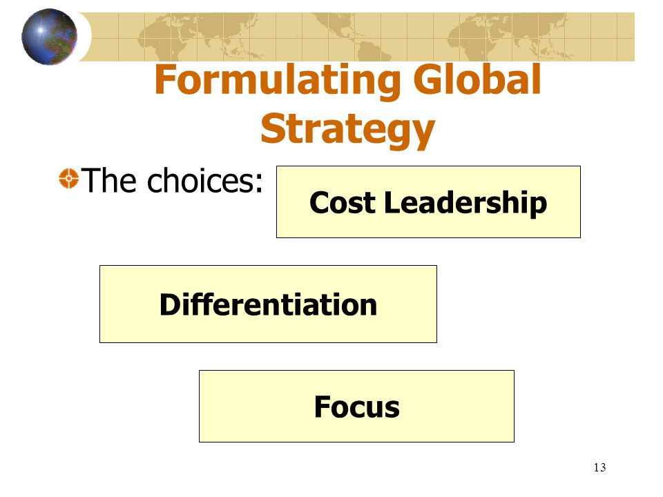 Formulating Global Strategy