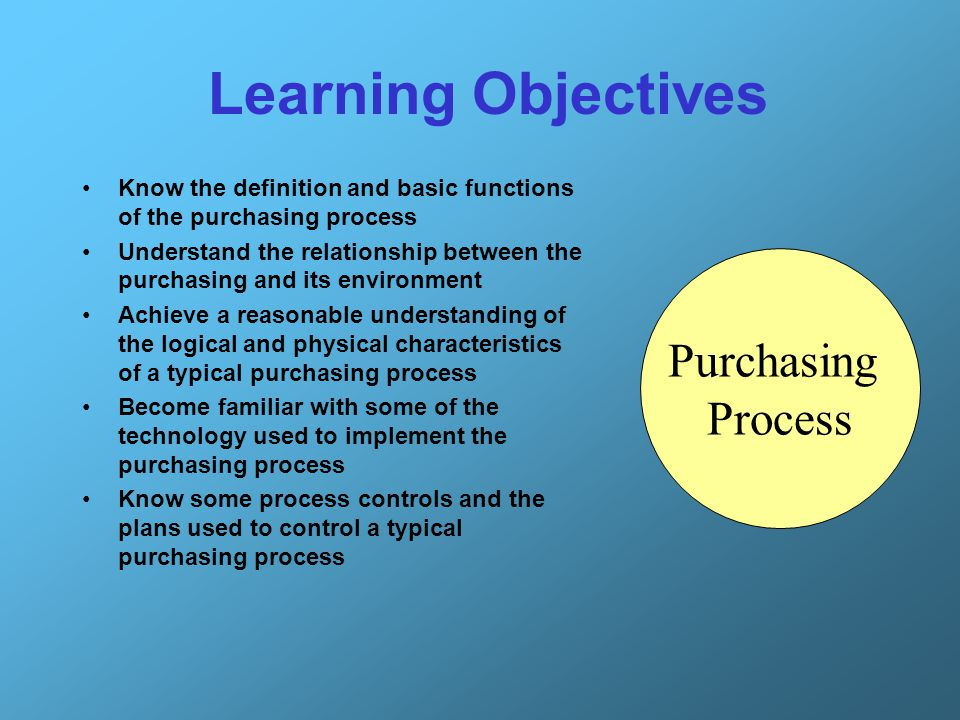 Learning Objectives Purchasing Process