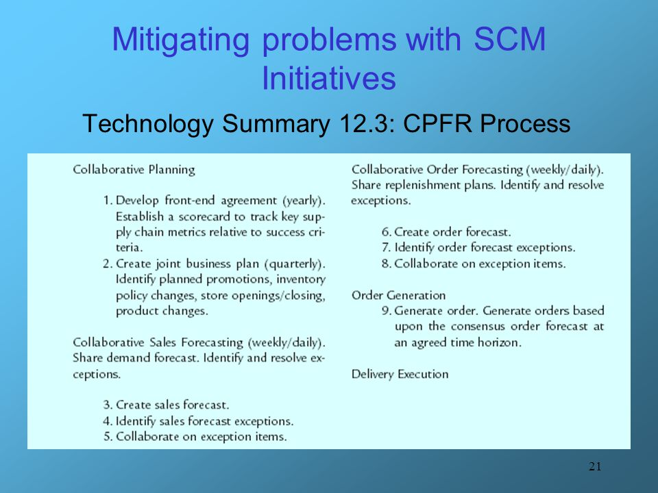 Mitigating problems with SCM Initiatives