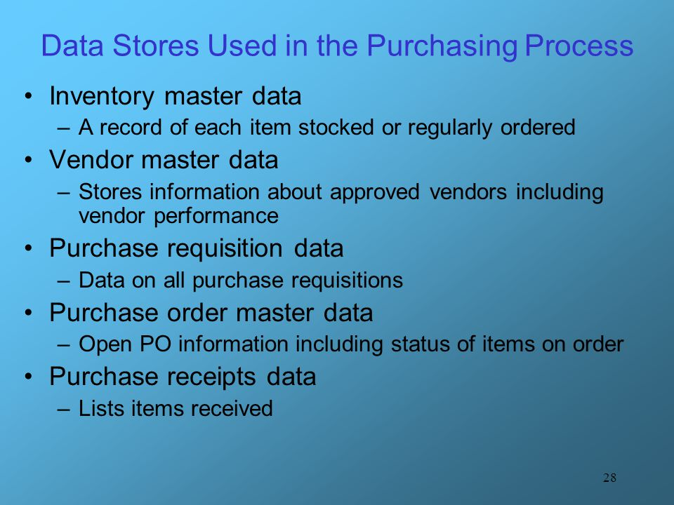 Data Stores Used in the Purchasing Process