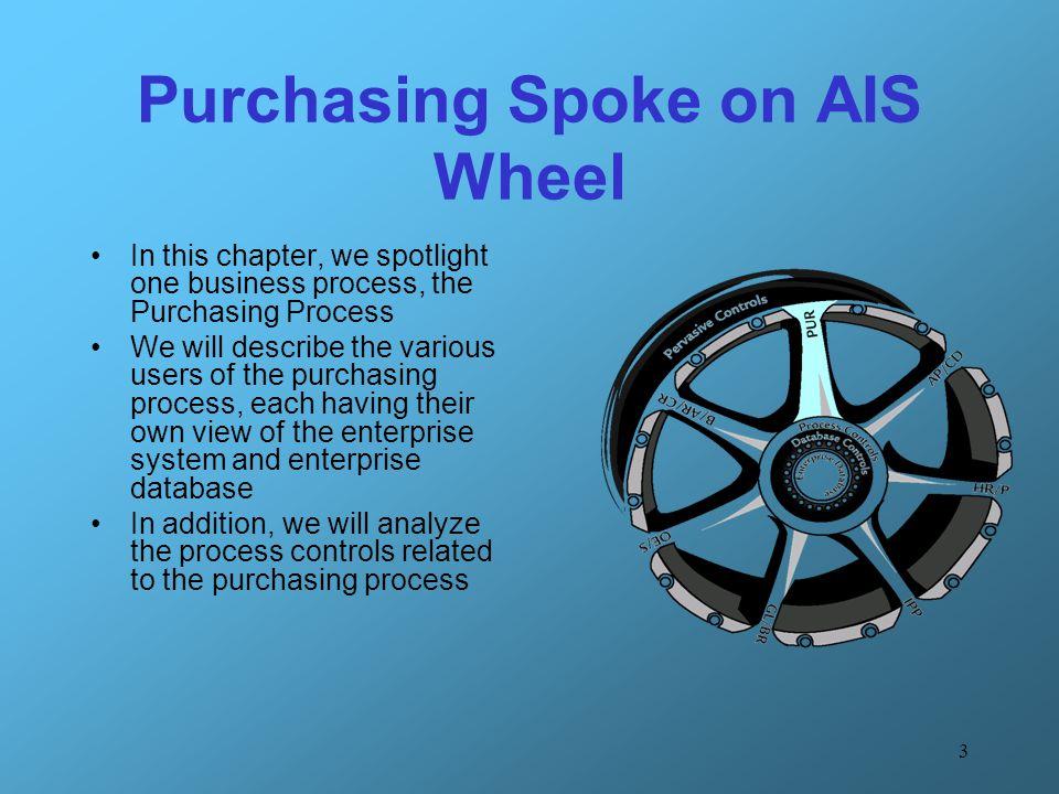Purchasing Spoke on AIS Wheel