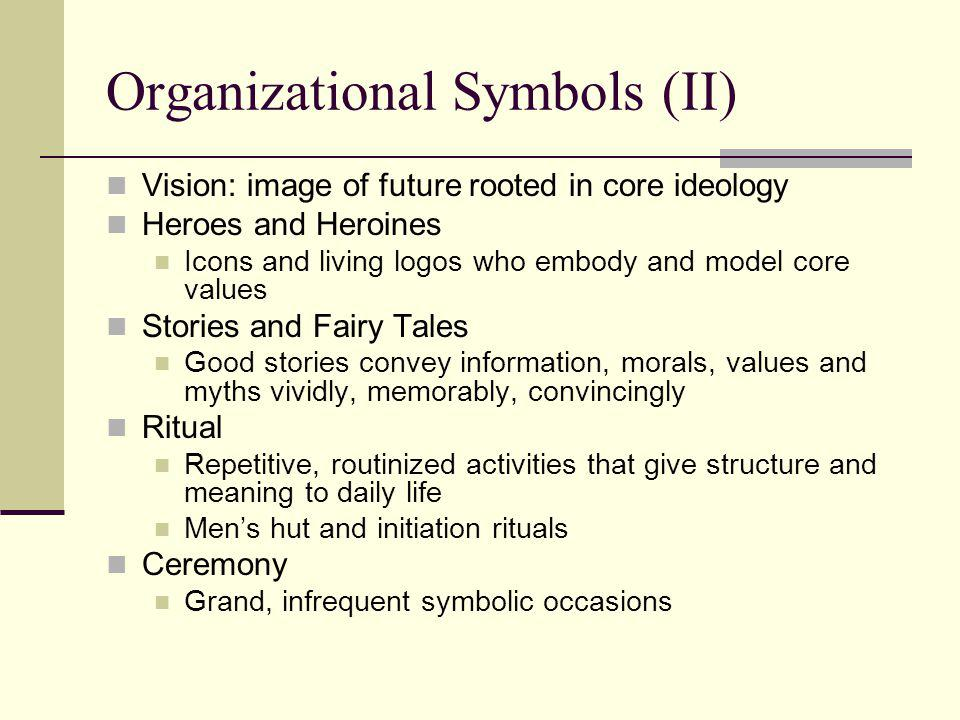 Organizational Symbols (II)