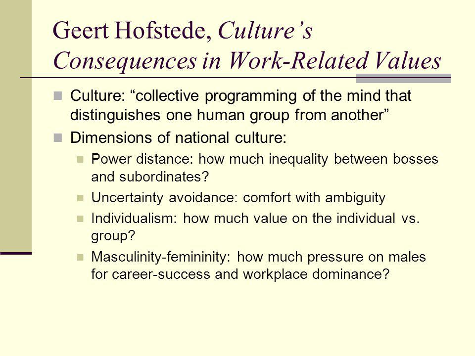 Geert Hofstede, Culture's Consequences in Work-Related Values