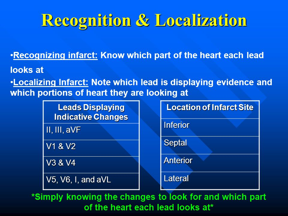 Recognition & Localization