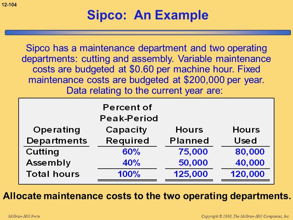3-104 Sipco: An Example.
