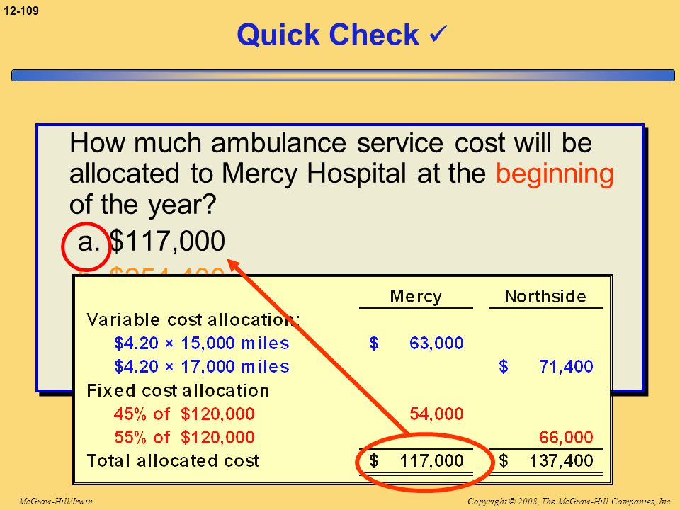 3-109 Quick Check  How much ambulance service cost will be allocated to Mercy Hospital at the beginning of the year
