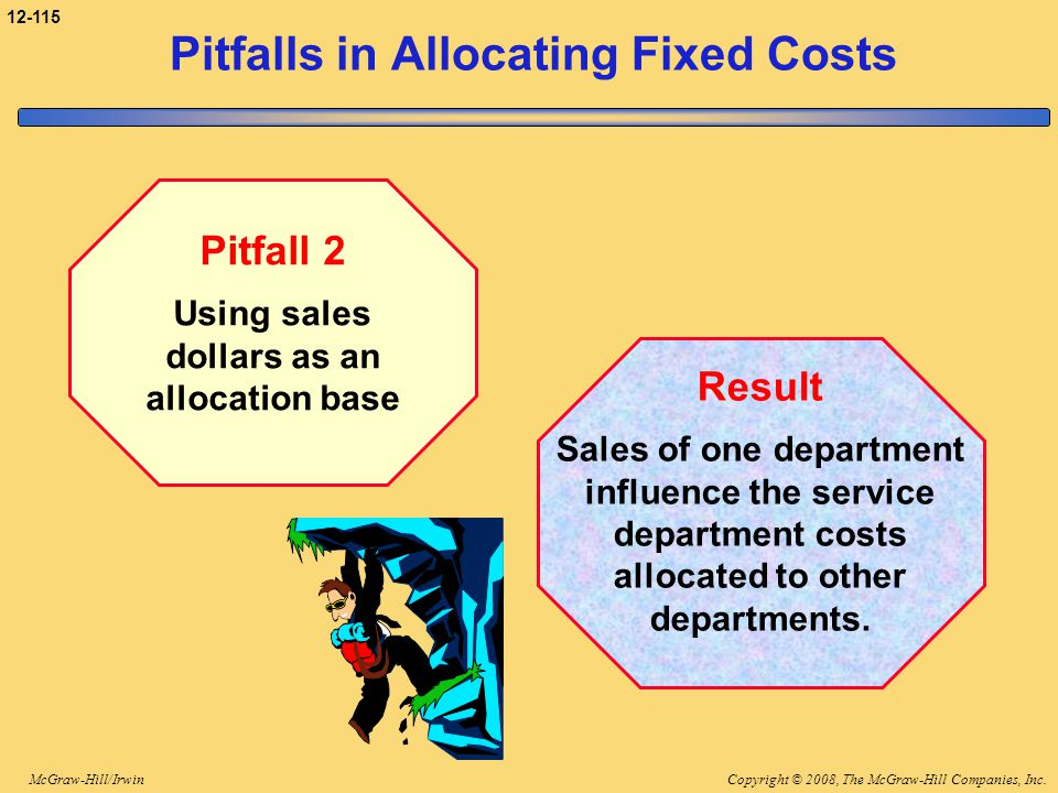 Pitfalls in Allocating Fixed Costs