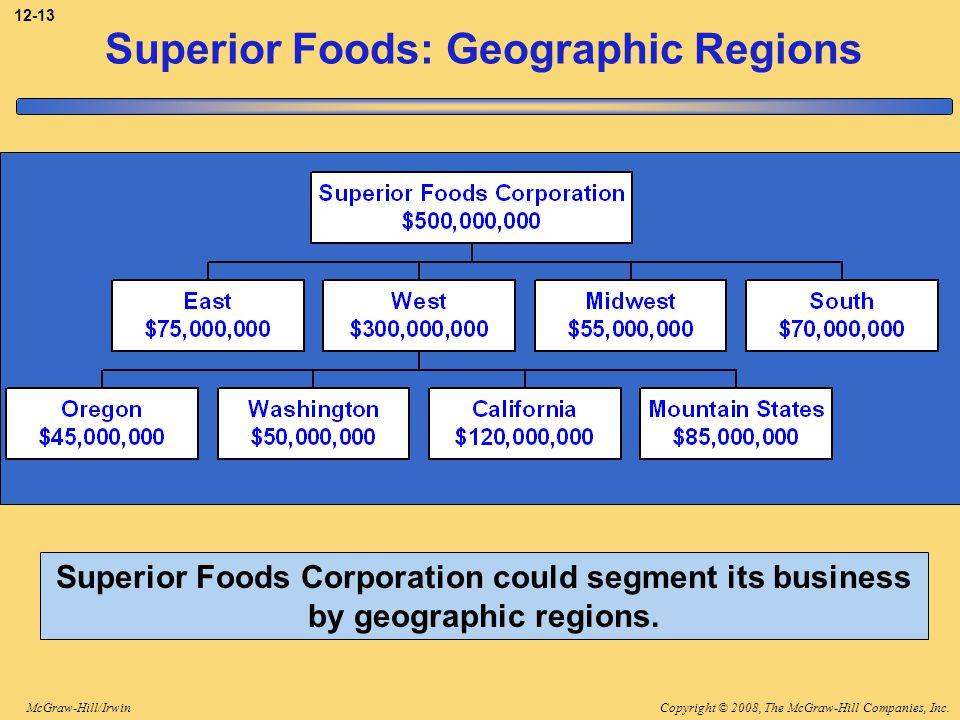 Superior Foods: Geographic Regions