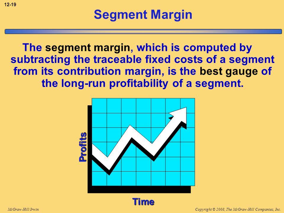 3-19 Segment Margin.