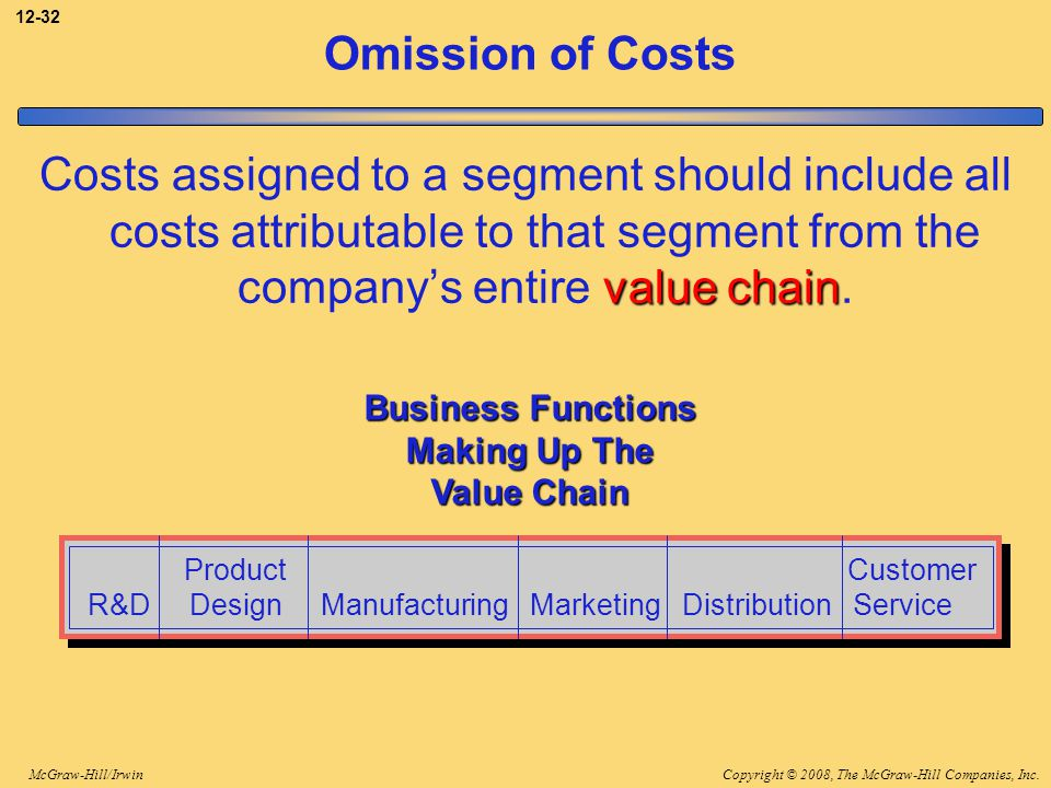 3-32 Omission of Costs. Costs assigned to a segment should include all costs attributable to that segment from the company's entire value chain.