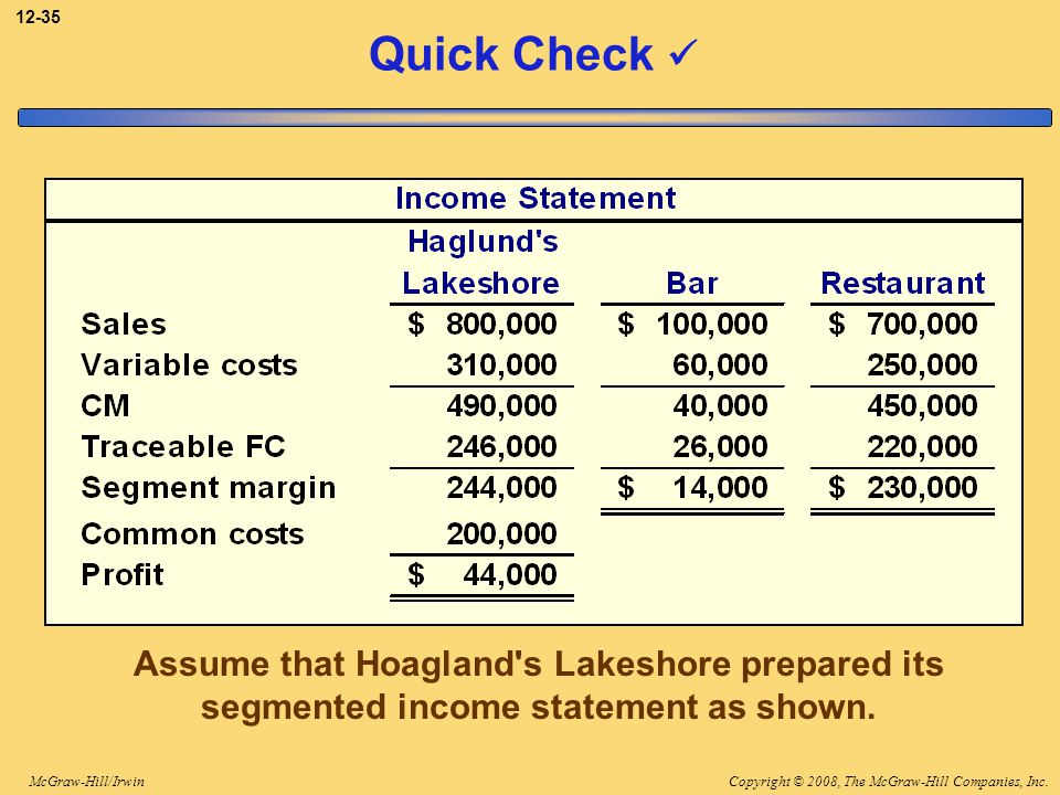 3-35 Quick Check  Assume that Hoagland s Lakeshore prepared the segmented income statement as shown.