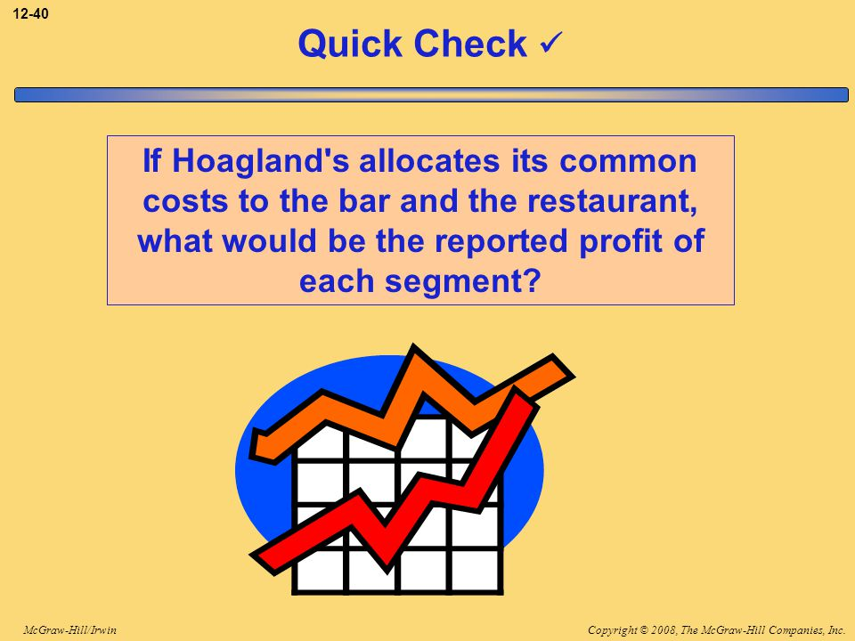 3-40 Quick Check  If Hoagland s allocates its common costs to the bar and the restaurant, what would be the reported profit of each segment