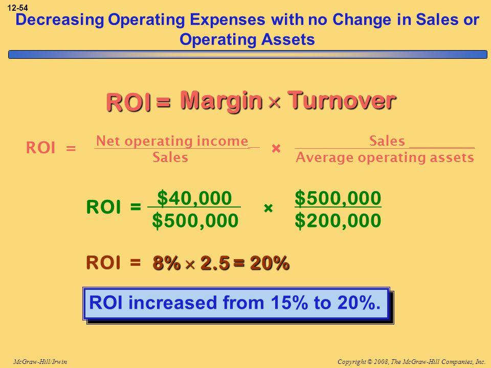Margin  Turnover ROI = $40,000 $500,000 $200,000 ROI = 8%  2.5 = 20%