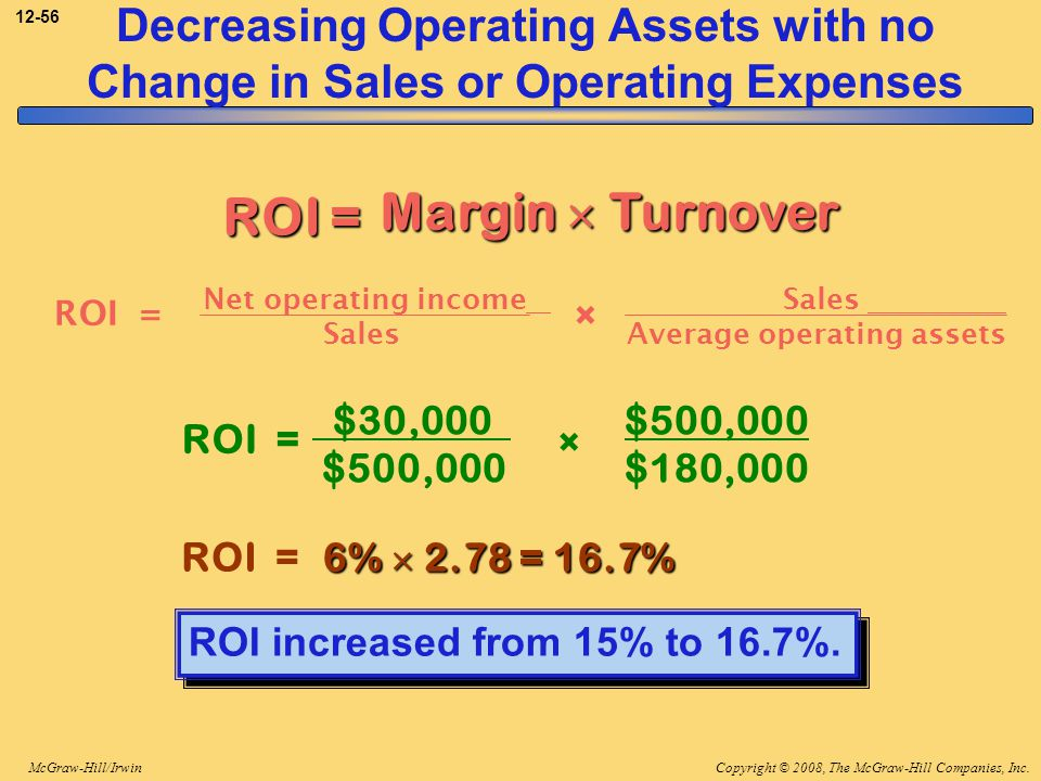 3-56 Decreasing Operating Assets with no Change in Sales or Operating Expenses. ROI = Margin  Turnover.