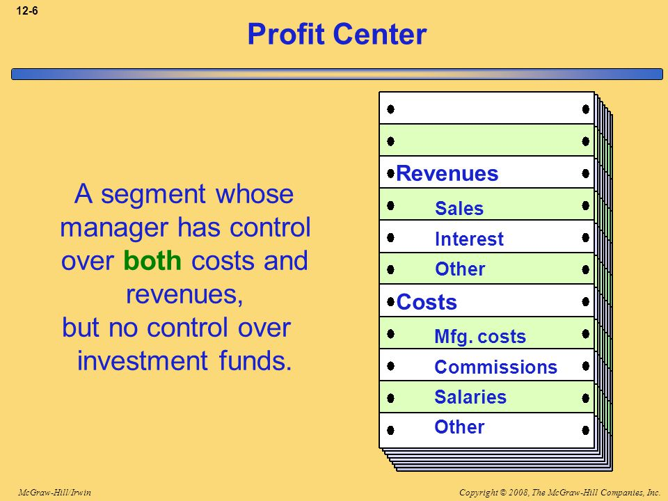 3-6 Profit Center. Revenues. Sales. Interest. Other. Costs. Mfg. costs. Commissions. Salaries.