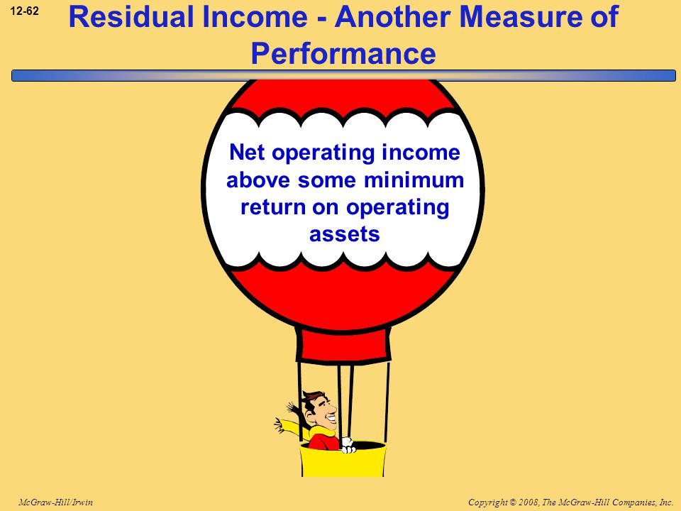 Residual Income - Another Measure of Performance