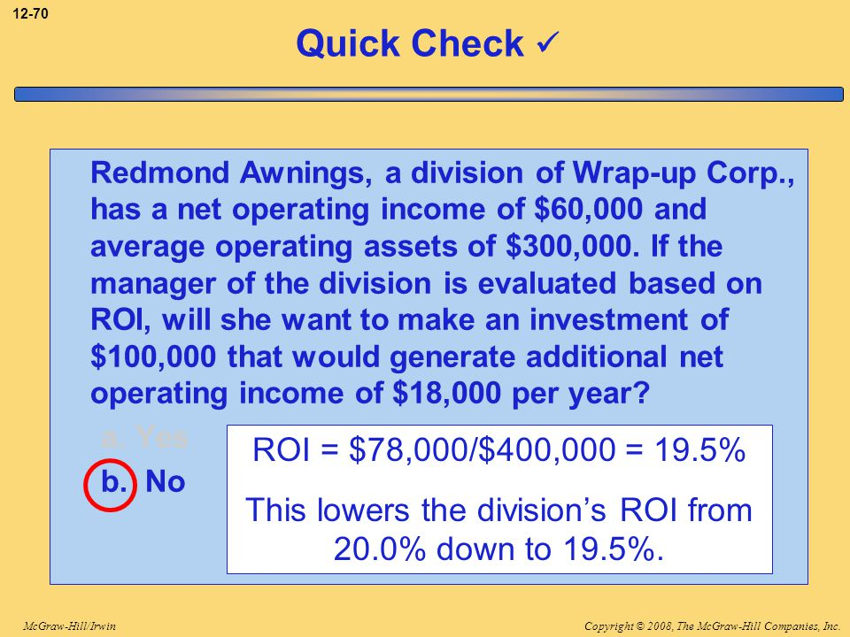 This lowers the division's ROI from 20.0% down to 19.5%.