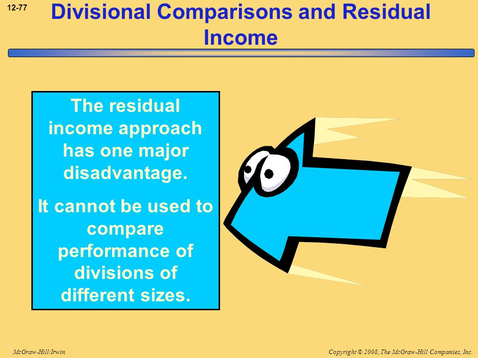 Divisional Comparisons and Residual Income