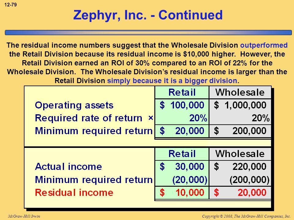3-79 Zephyr, Inc. - Continued.