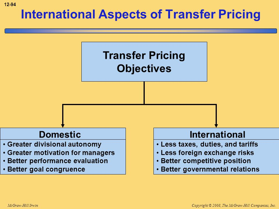 International Aspects of Transfer Pricing