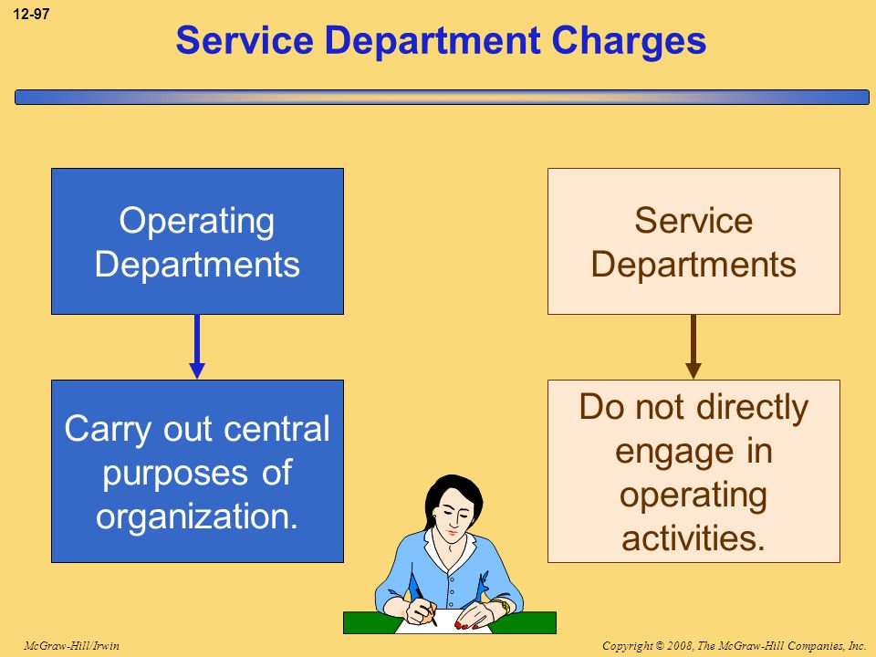 Service Department Charges