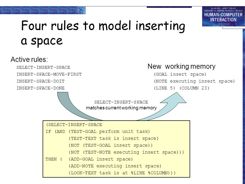 Four rules to model inserting a space